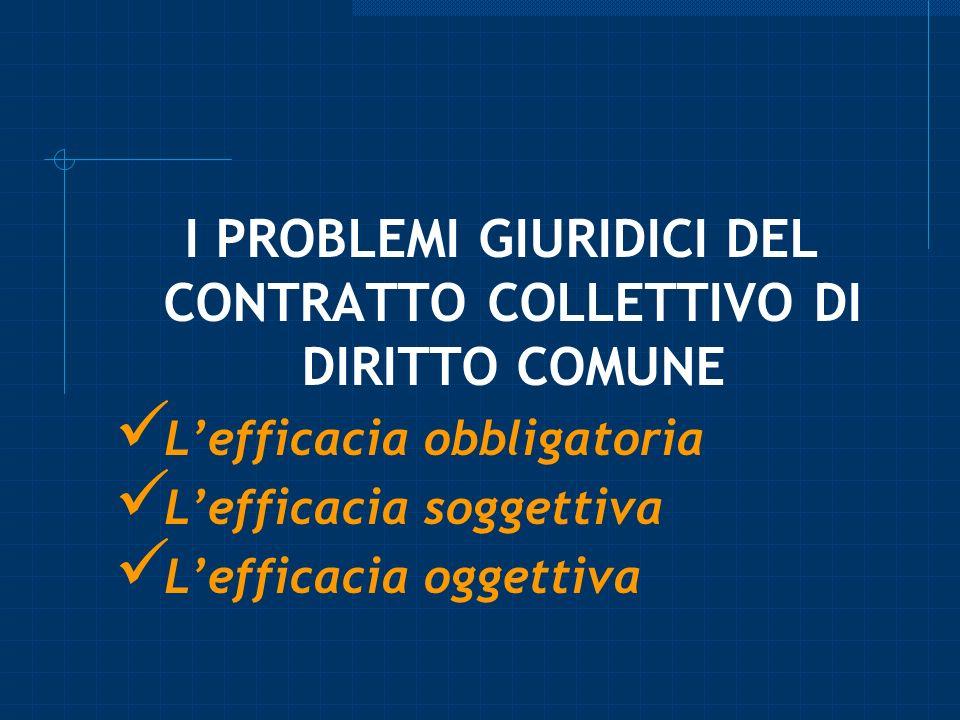 I PROBLEMI GIURIDICI DEL CONTRATTO COLLETTIVO DI DIRITTO COMUNE Lefficacia obbligatoria Lefficacia soggettiva Lefficacia oggettiva