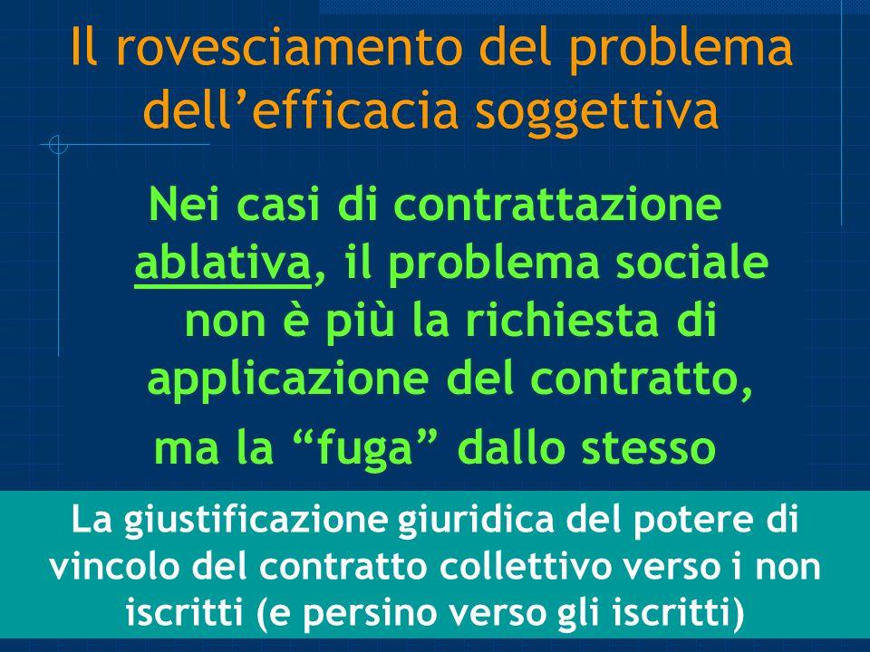 Il rovesciamento del problema dellefficacia soggettiva Nei casi di contrattazione ablativa, il problema sociale non è più la richiesta di applicazione