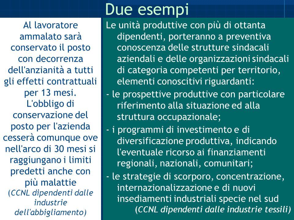 GLI EFFETTI DELLA BIPARTIZIONE: le diverse conseguenze in caso di violazione del contratto collettivo