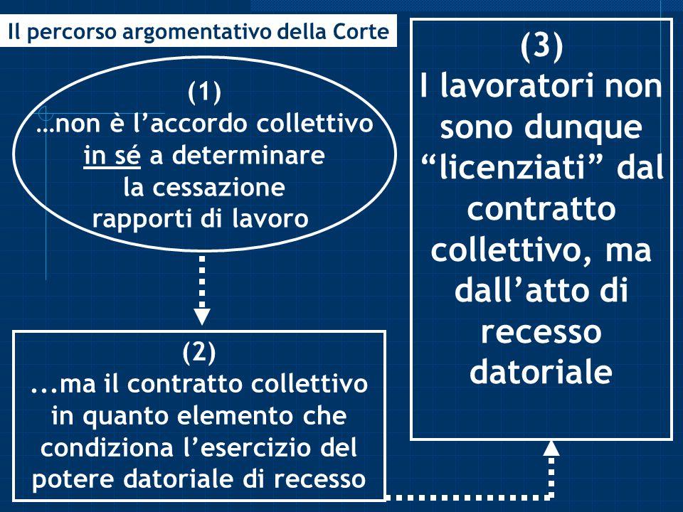 (1) …non è laccordo collettivo in sé a determinare la cessazione rapporti di lavoro (2)...ma il contratto collettivo in quanto elemento che condiziona