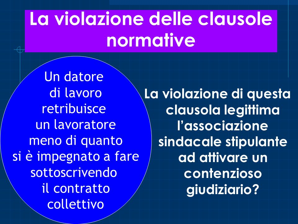 La violazione delle clausole normative La violazione di questa clausola legittima lassociazione sindacale stipulante ad attivare un contenzioso giudiziario.
