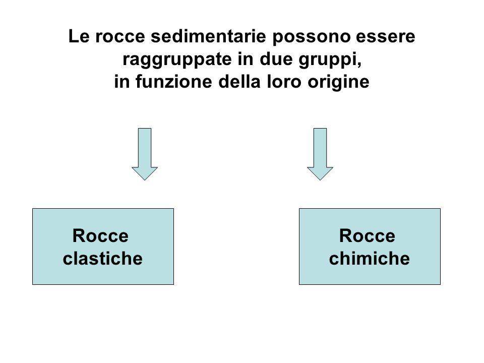 Le rocce sedimentarie possono essere raggruppate in due gruppi, in funzione della loro origine Rocce clastiche Rocce chimiche