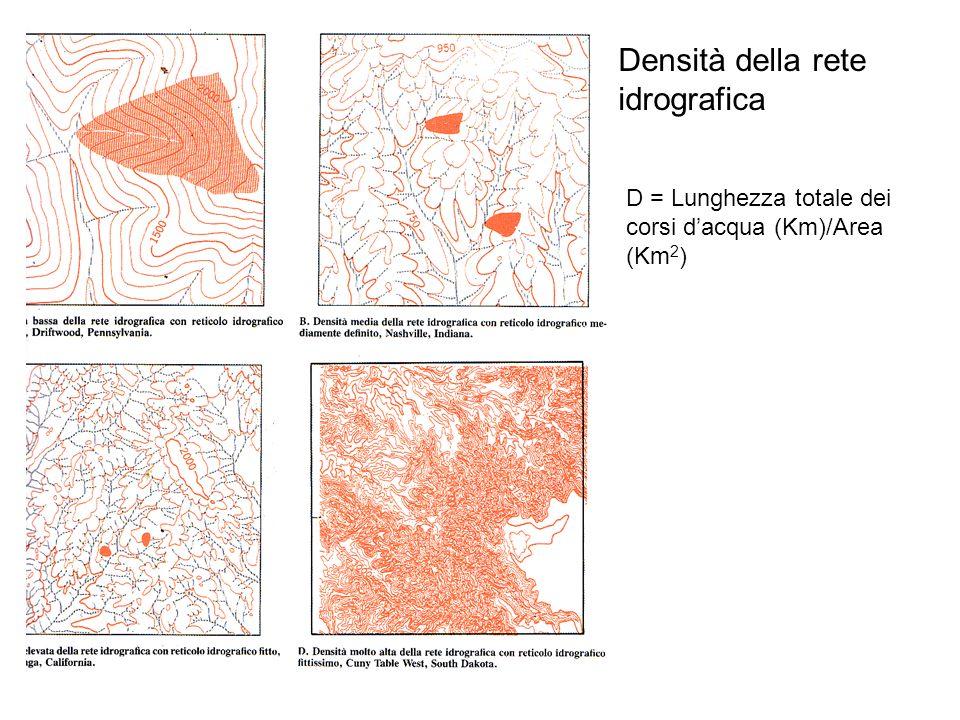 D = Lunghezza totale dei corsi dacqua (Km)/Area (Km 2 ) Densità della rete idrografica