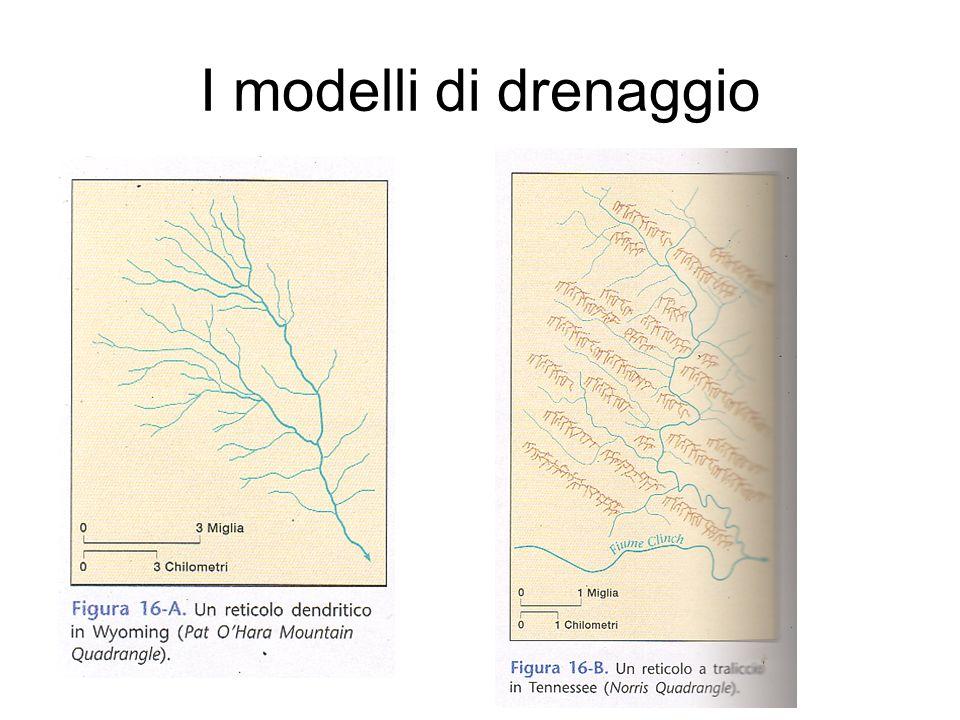 I modelli di drenaggio