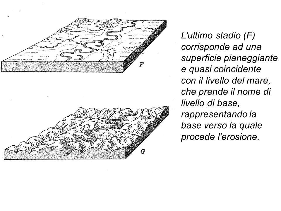 Lultimo stadio (F) corrisponde ad una superficie pianeggiante e quasi coincidente con il livello del mare, che prende il nome di livello di base, rapp