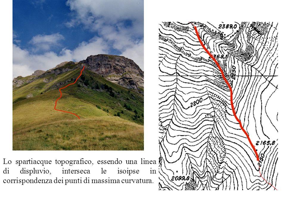 Lo spartiacque topografico, essendo una linea di displuvio, interseca le isoipse in corrispondenza dei punti di massima curvatura.
