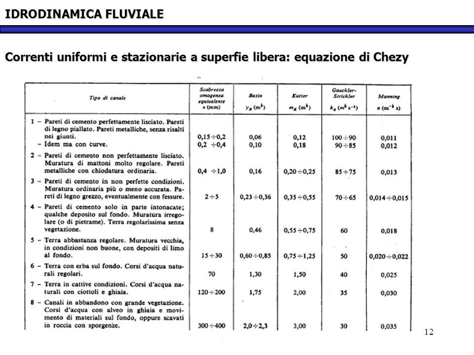 12 IDRODINAMICA FLUVIALE Correnti uniformi e stazionarie a superfie libera: equazione di Chezy