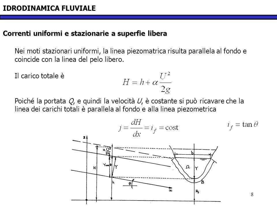 29 IDRODINAMICA FLUVIALE Correnti stazionarie a superfie libera: il caso degli alvei naturali Il risalto idraulico Considerando lequazione di continuità q w =UY e il numero di Froude F = U 2 /(gY) = q w 2 /(gY 3 ), la relazione delle altezze coniugate può essere utilizzata per trovare le velocità (coniugate) a monte e a valle del risalto, nonchè i rispettivi numeri di Froude.