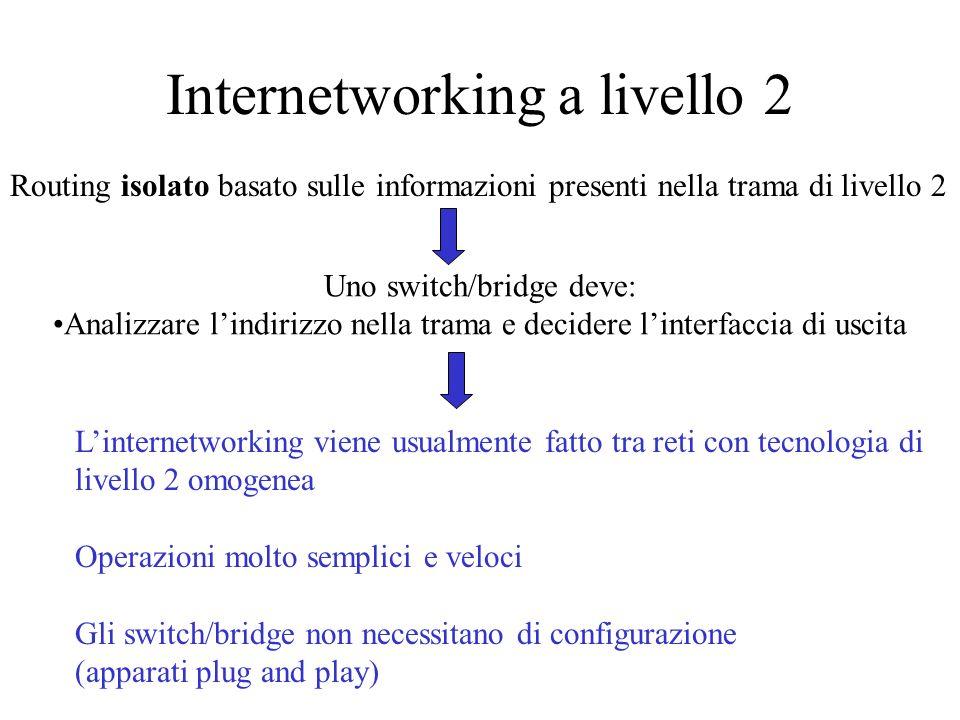Internetworking a livello 2 Routing isolato basato sulle informazioni presenti nella trama di livello 2 Uno switch/bridge deve: Analizzare lindirizzo