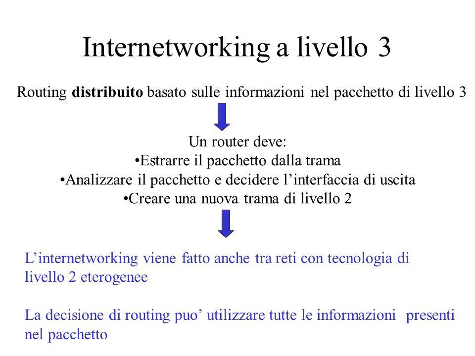 Internetworking a livello 3 Routing distribuito basato sulle informazioni nel pacchetto di livello 3 Un router deve: Estrarre il pacchetto dalla trama
