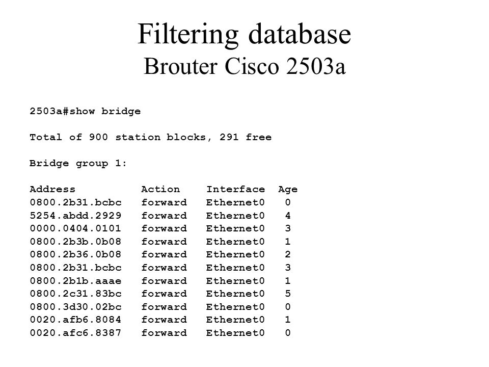Filtering database Brouter Cisco 2503a 2503a#show bridge Total of 900 station blocks, 291 free Bridge group 1: Address Action Interface Age Rx Count T