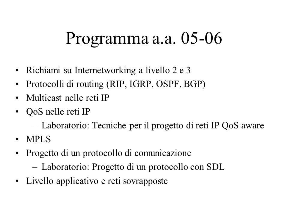 Programma a.a. 05-06 Richiami su Internetworking a livello 2 e 3 Protocolli di routing (RIP, IGRP, OSPF, BGP) Multicast nelle reti IP QoS nelle reti I