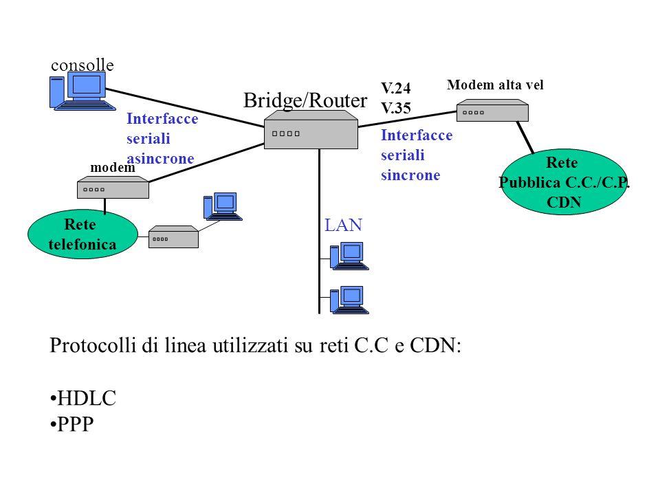 Bridge/Router Interfacce seriali asincrone modem Rete telefonica consolle Interfacce seriali sincrone Modem alta vel Rete Pubblica C.C./C.P. CDN V.24