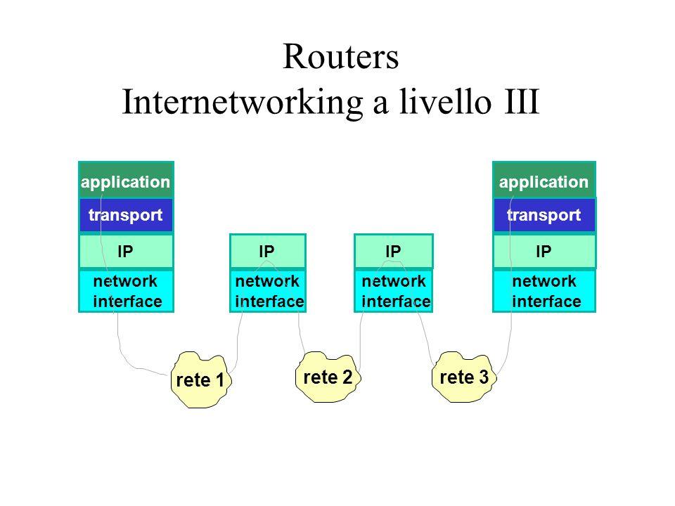 Il sistema Internet: Architettura protocolla Internetworking a livello III re IP network interface IP network interface application transport IP netwo