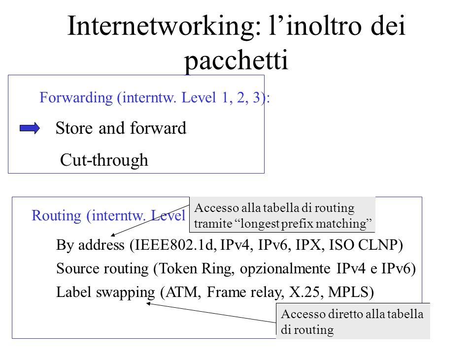 Internetworking: linoltro dei pacchetti Store and forward Cut-through Forwarding (interntw. Level 1, 2, 3): Routing (interntw. Level 2, 3): By address