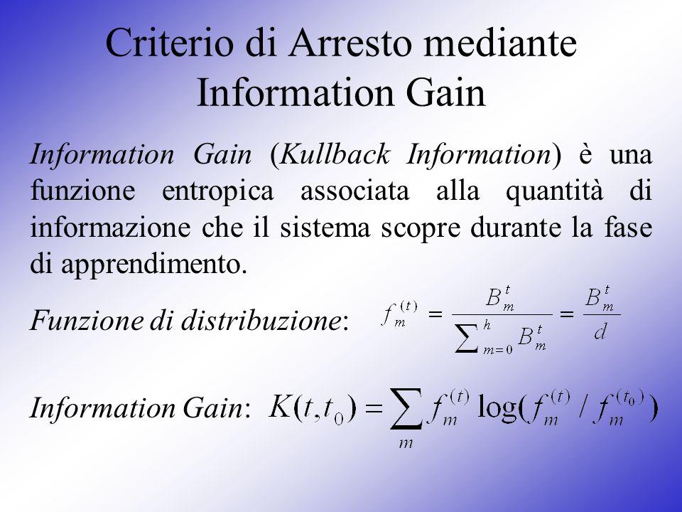 Criterio di Arresto mediante Information Gain Information Gain (Kullback Information) è una funzione entropica associata alla quantità di informazione