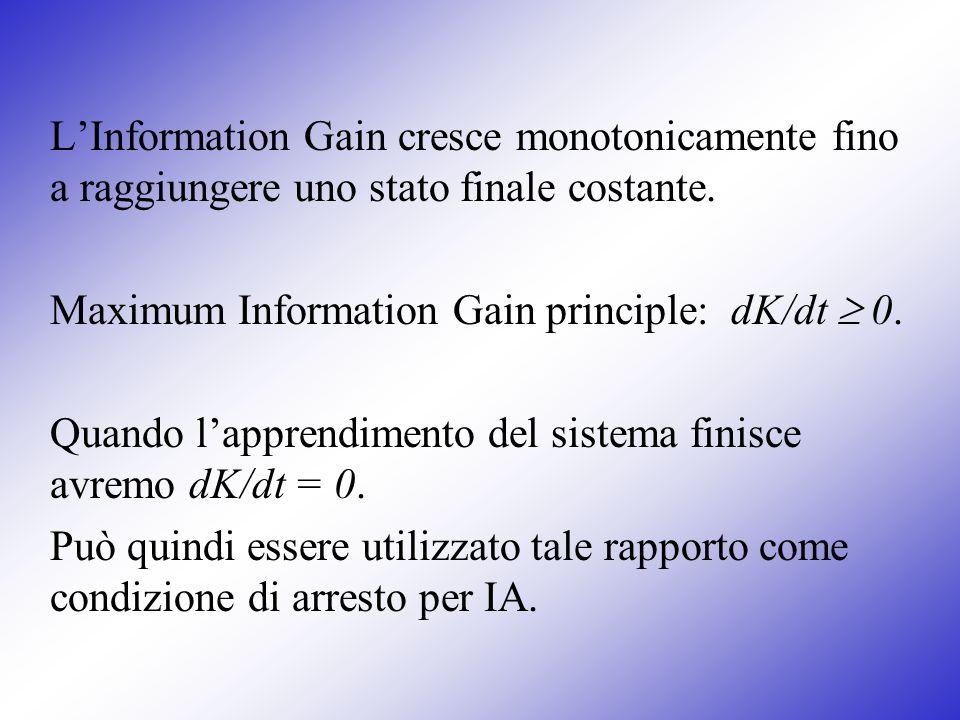 LInformation Gain cresce monotonicamente fino a raggiungere uno stato finale costante. Maximum Information Gain principle: dK/dt 0. Quando lapprendime