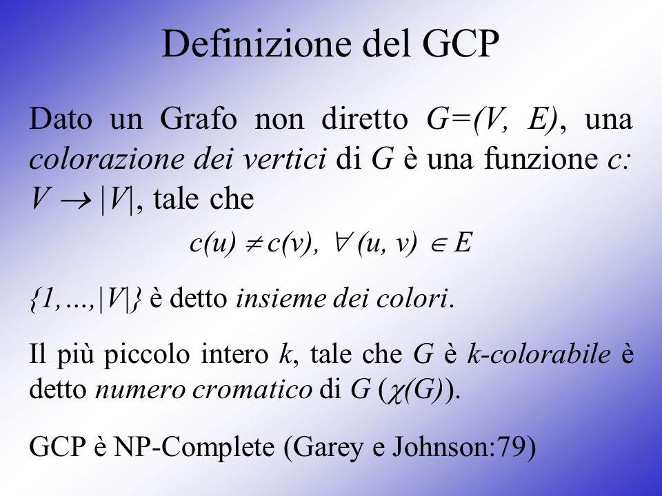 Dato un Grafo non diretto G=(V, E), una colorazione dei vertici di G è una funzione c: V |V|, tale che c(u) c(v), (u, v) E {1,…,|V|} è detto insieme d