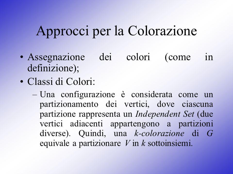 Approcci per la Colorazione Assegnazione dei colori (come in definizione); Classi di Colori: –Una configurazione è considerata come un partizionamento