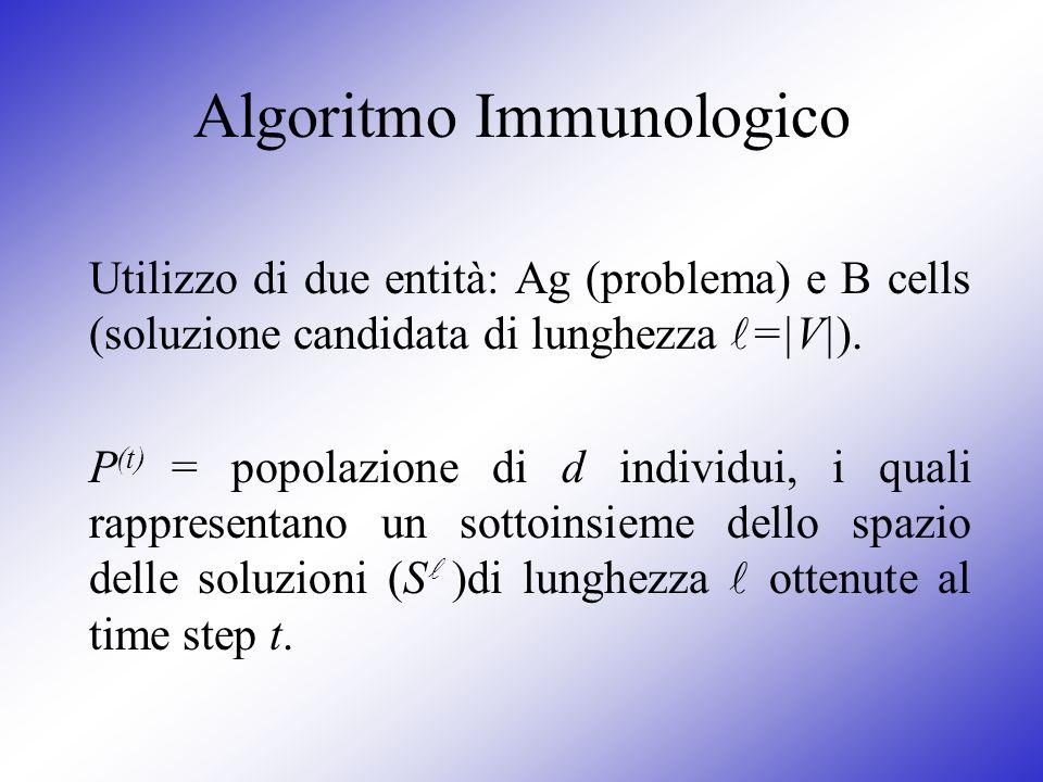 Interazione In tale fase viene valutata la popolazione P (t).