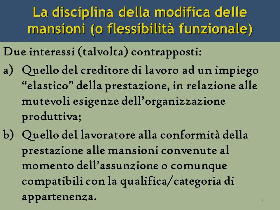 La disciplina della modifica delle mansioni (o flessibilità funzionale) Due interessi (talvolta) contrapposti: a)Quello del creditore di lavoro ad un