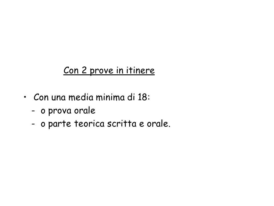 Senza prove in itinere La prova scritta consiste in 5 esercizi pratici e 2 teorici.