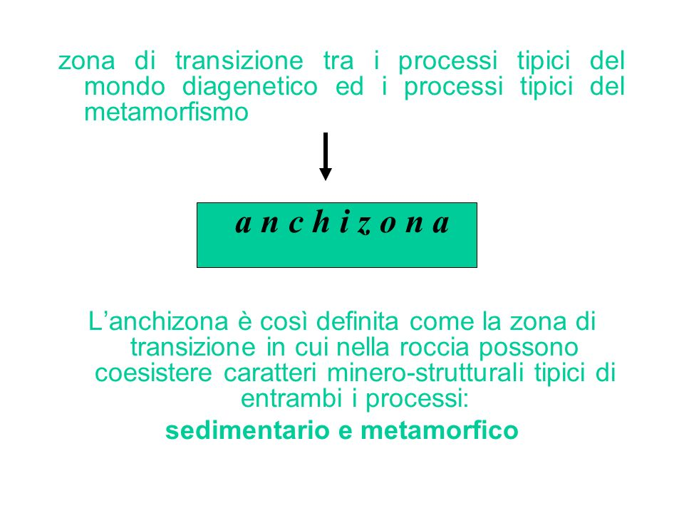 zona di transizione tra i processi tipici del mondo diagenetico ed i processi tipici del metamorfismo a n c h i z o n a Lanchizona è così definita come la zona di transizione in cui nella roccia possono coesistere caratteri minero-strutturali tipici di entrambi i processi: sedimentario e metamorfico