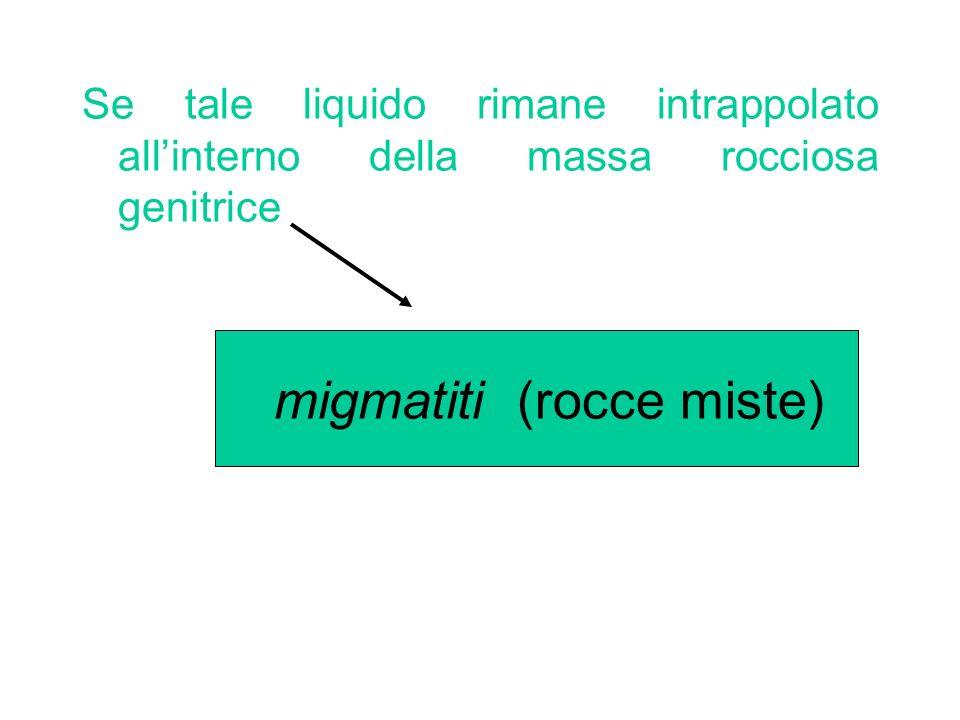Se tale liquido rimane intrappolato allinterno della massa rocciosa genitrice migmatiti (rocce miste)