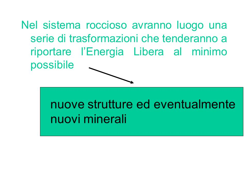 Nel sistema roccioso avranno luogo una serie di trasformazioni che tenderanno a riportare lEnergia Libera al minimo possibile nuove strutture ed eventualmente nuovi minerali