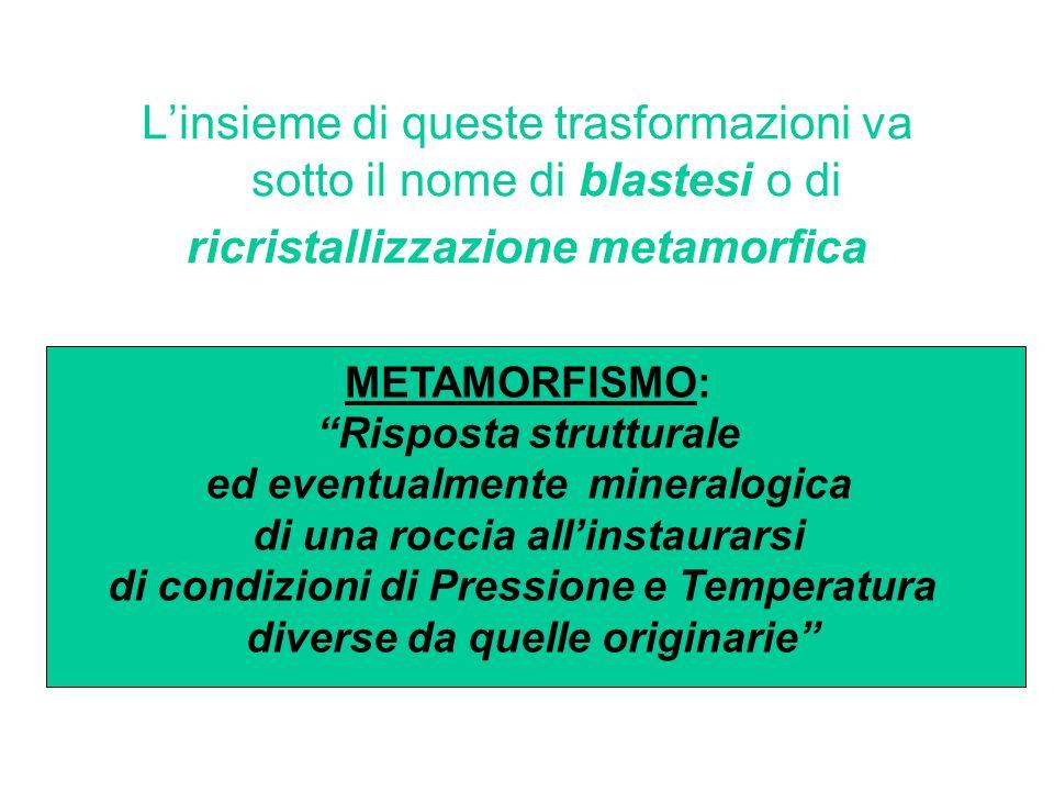 Linsieme di queste trasformazioni va sotto il nome di blastesi o di ricristallizzazione metamorfica METAMORFISMO: Risposta strutturale ed eventualmente mineralogica di una roccia allinstaurarsi di condizioni di Pressione e Temperatura diverse da quelle originarie