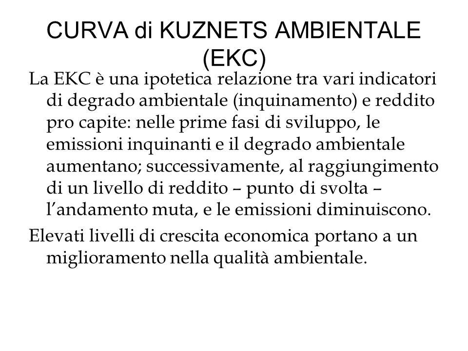 La EKC è una ipotetica relazione tra vari indicatori di degrado ambientale (inquinamento) e reddito pro capite: nelle prime fasi di sviluppo, le emiss