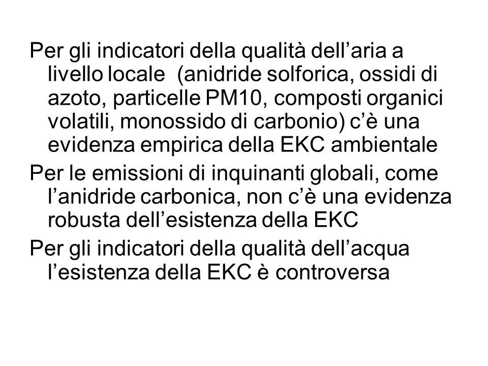 Per gli indicatori della qualità dellaria a livello locale (anidride solforica, ossidi di azoto, particelle PM10, composti organici volatili, monossid