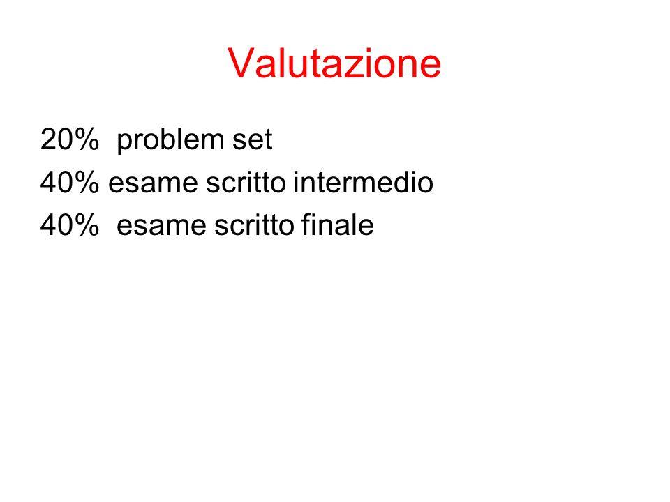 Valutazione 20% problem set 40% esame scritto intermedio 40% esame scritto finale