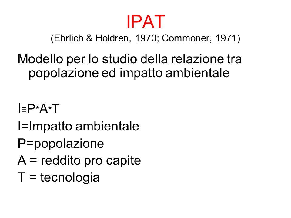 IPAT (Ehrlich & Holdren, 1970; Commoner, 1971) Modello per lo studio della relazione tra popolazione ed impatto ambientale I P * A * T I=Impatto ambie