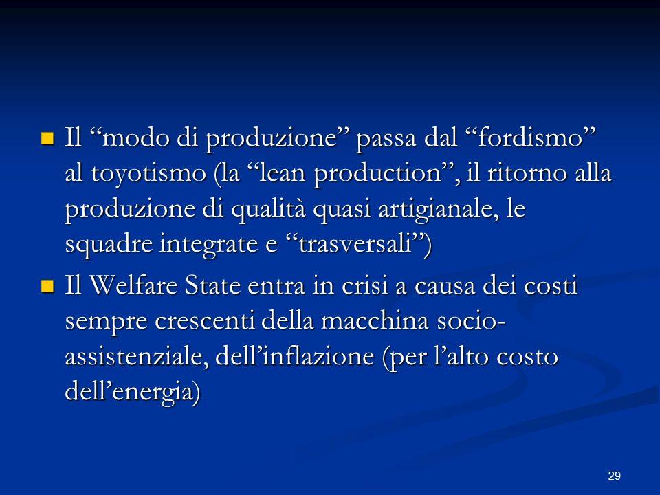 29 Il modo di produzione passa dal fordismo al toyotismo (la lean production, il ritorno alla produzione di qualità quasi artigianale, le squadre inte