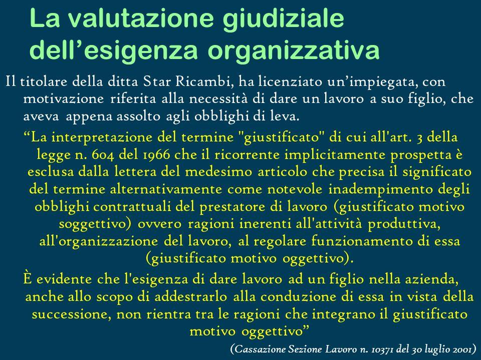 La nozione di giustificato motivo: Oggettivo: ragioni inerenti allattività produttiva, allorganizzazione del lavoro e al regolare funzionamento di ess