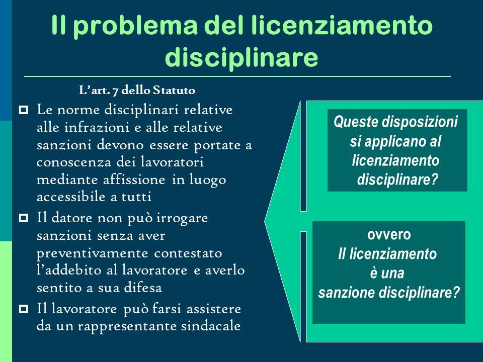 Un caso particolare di licenziamento soggetto a specifiche forme procedurali Il licenziamento disciplinare