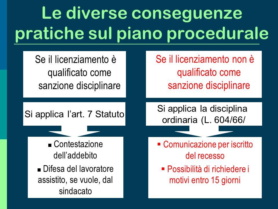La fonte del problema Non possono essere disposte sanzioni disciplinari che comportino mutamenti definitivi del rapporto di lavoro (art. 7, c. 4 Statu