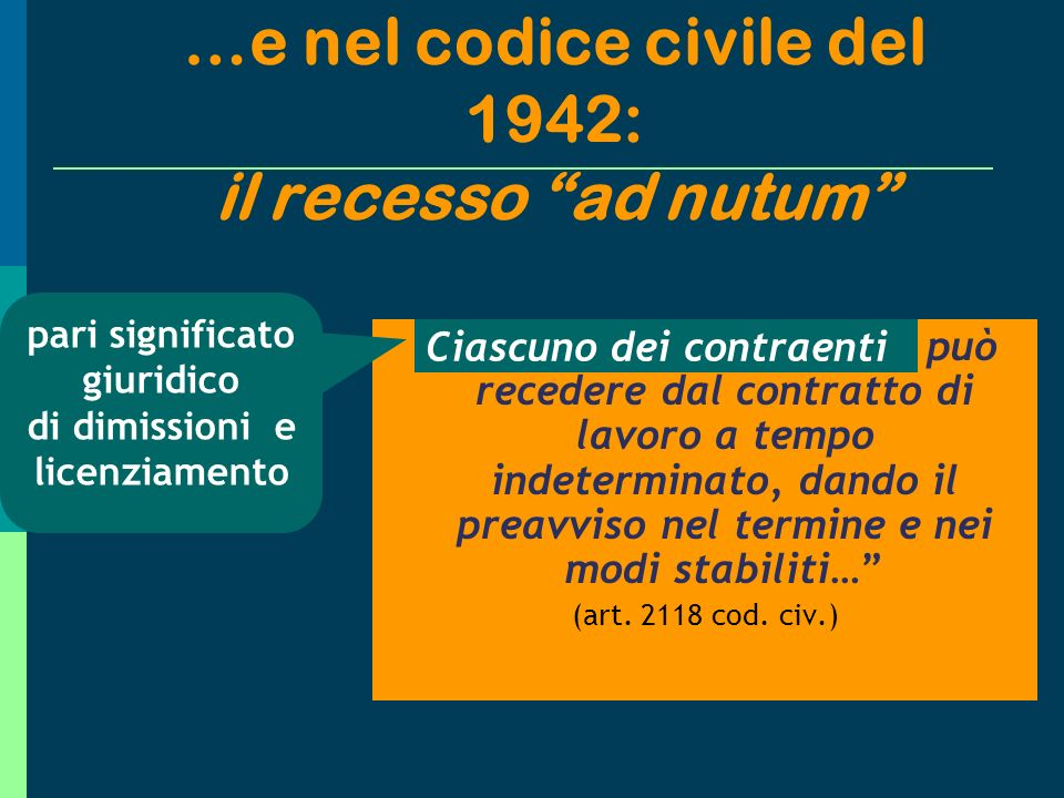 …e nel codice civile del 1942: il recesso ad nutum Ciascuno dei contraenti può recedere dal contratto di lavoro a tempo indeterminato, dando il preavviso nel termine e nei modi stabiliti… (art.