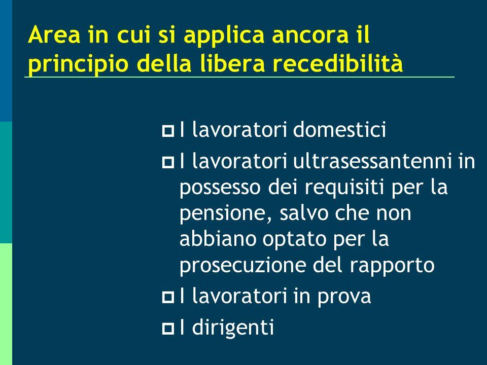 Le modifiche del 1990 Lindennità sostitutiva della reintegra Il lavoratore ha la facoltà di chiedere al datore di lavoro, in sostituzione della reinte