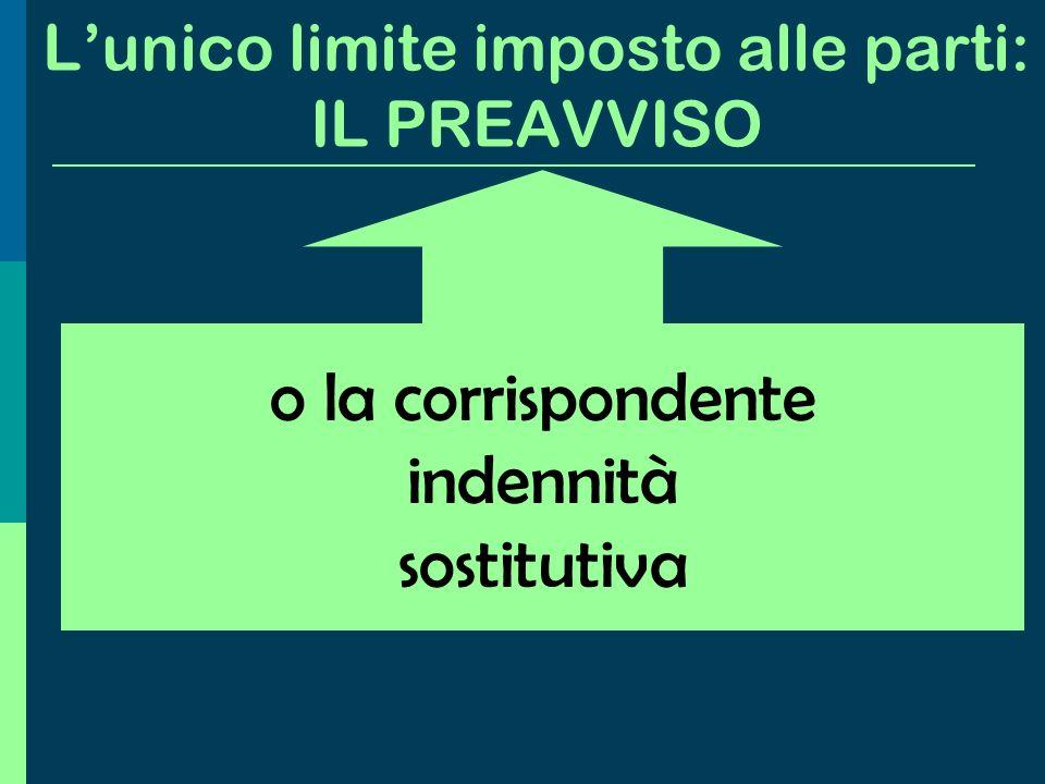IL MODELLO ITALIANO: TUTTO IL PESO SCARICATO SUL MOMENTO GIUDIZIALE A VALLE DEL RECESSO LORIGINE DEI PROBLEMI INTERNI La reintegra e i suoi possibili effetti distorsivi in un sistema giudiziale non perfettamente funzionante