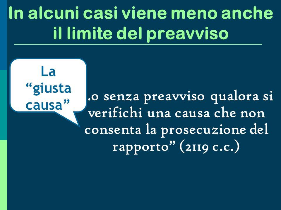 In alcuni casi viene meno anche il limite del preavviso …o senza preavviso qualora si verifichi una causa che non consenta la prosecuzione del rapporto (2119 c.c.) La giusta causa