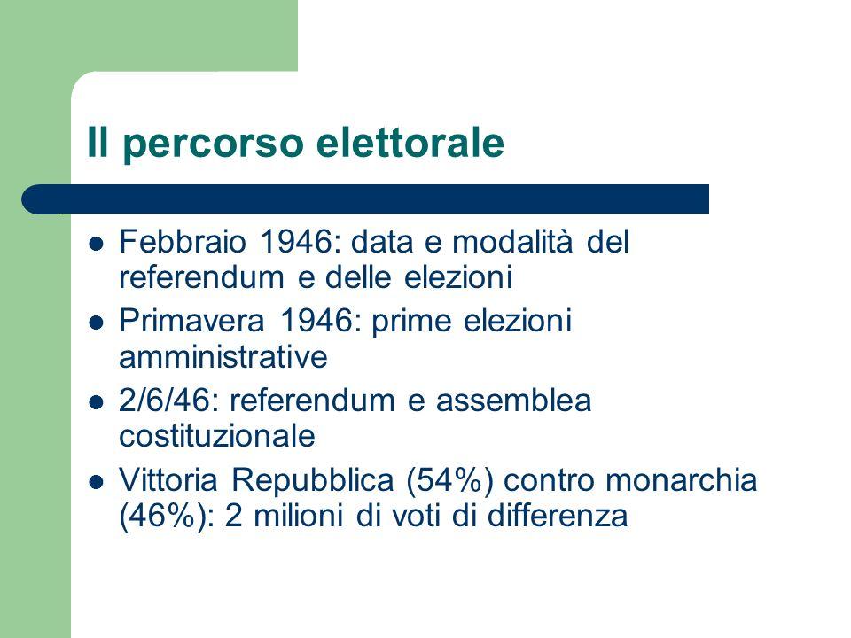 Il percorso elettorale Febbraio 1946: data e modalità del referendum e delle elezioni Primavera 1946: prime elezioni amministrative 2/6/46: referendum e assemblea costituzionale Vittoria Repubblica (54%) contro monarchia (46%): 2 milioni di voti di differenza