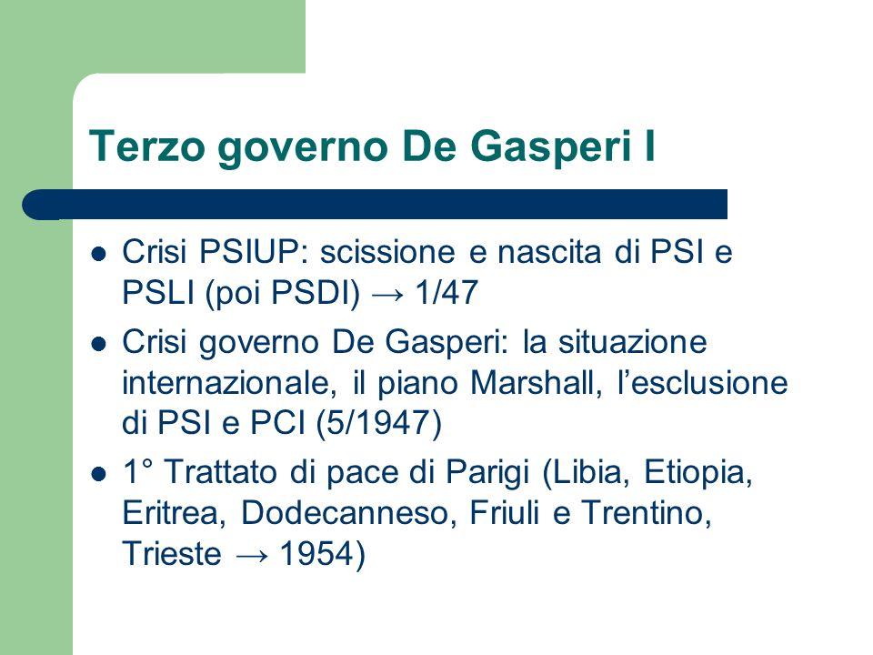 Terzo governo De Gasperi I Crisi PSIUP: scissione e nascita di PSI e PSLI (poi PSDI) 1/47 Crisi governo De Gasperi: la situazione internazionale, il p