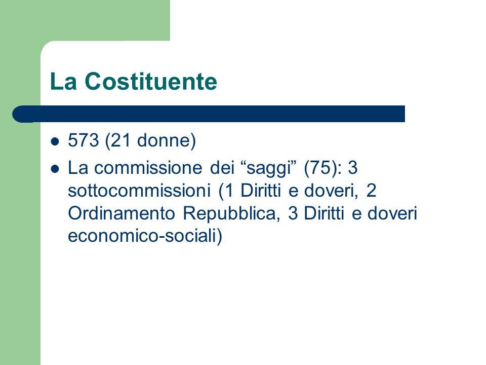 La Costituente 573 (21 donne) La commissione dei saggi (75): 3 sottocommissioni (1 Diritti e doveri, 2 Ordinamento Repubblica, 3 Diritti e doveri economico-sociali)