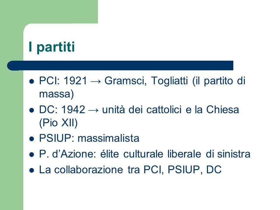 I partiti PCI: 1921 Gramsci, Togliatti (il partito di massa) DC: 1942 unità dei cattolici e la Chiesa (Pio XII) PSIUP: massimalista P. dAzione: élite