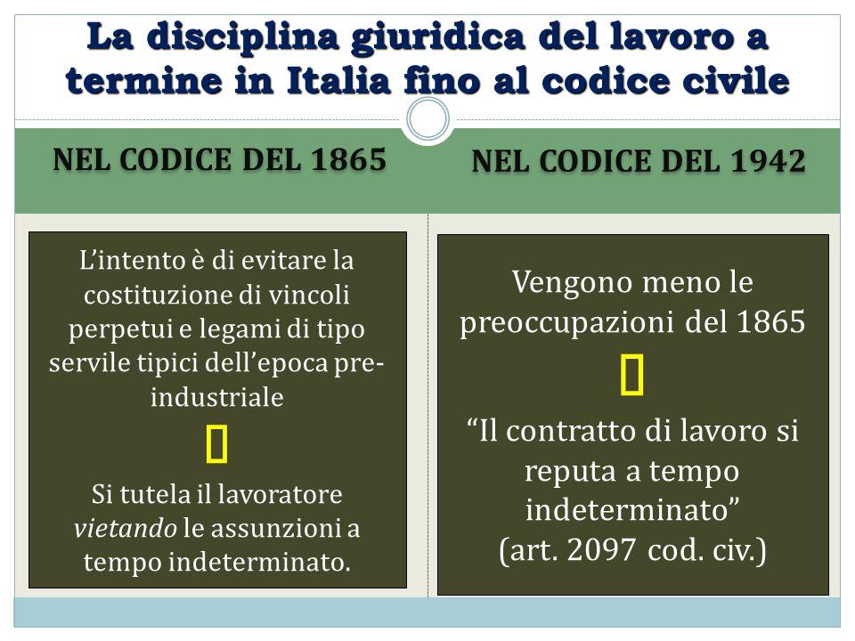 NEL CODICE DEL 1865 NEL CODICE DEL 1942 Lintento è di evitare la costituzione di vincoli perpetui e legami di tipo servile tipici dellepoca pre- industriale Si tutela il lavoratore vietando le assunzioni a tempo indeterminato.