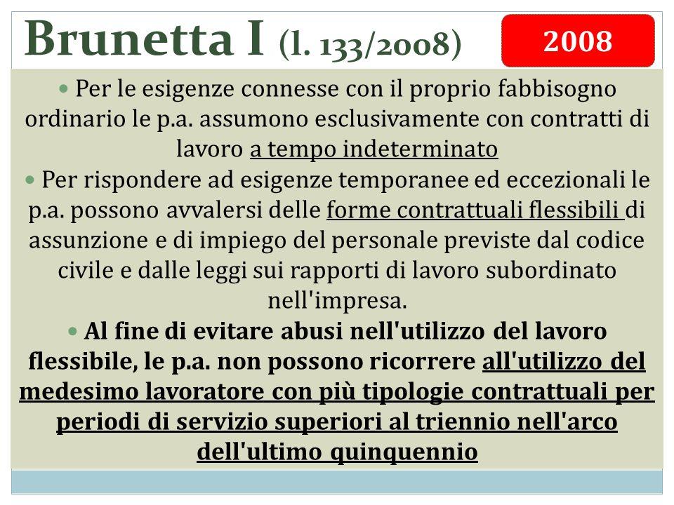 Brunetta I (l. 133/2008) Per le esigenze connesse con il proprio fabbisogno ordinario le p.a. assumono esclusivamente con contratti di lavoro a tempo
