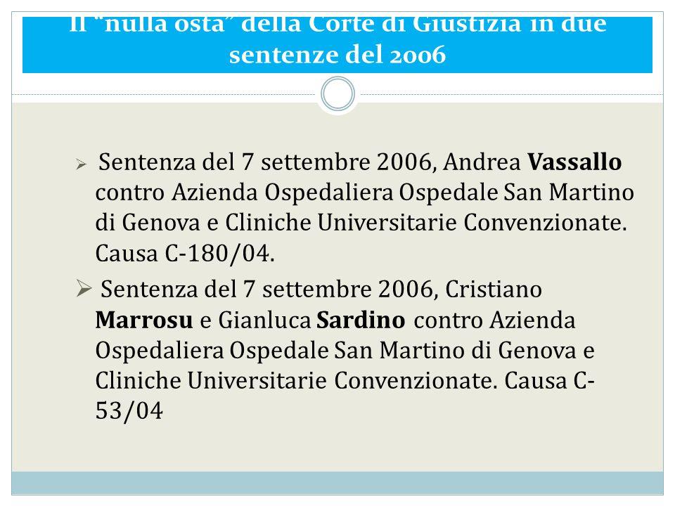 Il nulla osta della Corte di Giustizia in due sentenze del 2006 Sentenza del 7 settembre 2006, Andrea Vassallo contro Azienda Ospedaliera Ospedale San