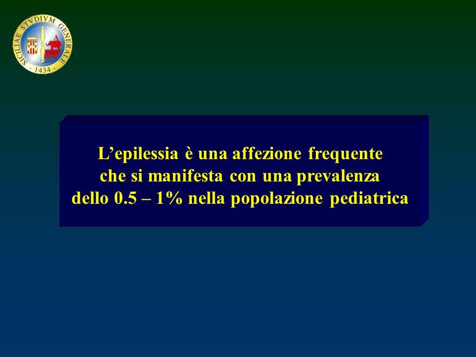Lepilessia è una affezione frequente che si manifesta con una prevalenza dello 0.5 – 1% nella popolazione pediatrica